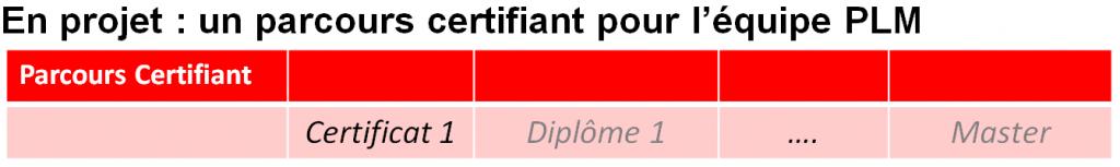 parcours certifiant